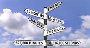 「366日目」の成長実感、ありますか?